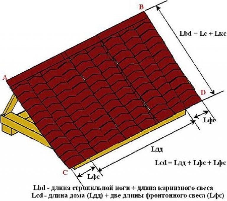 Dikdörtgen üçgen alanını alışılmadık bir şekilde bulmak için