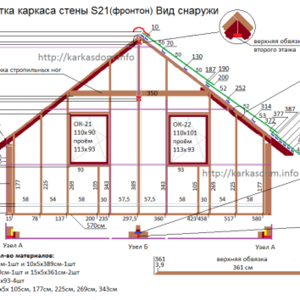 Özel bir ev için kanalizasyon projesi