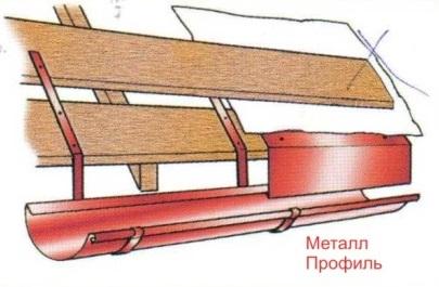Ширину кровельного листа 3 гидроизоляция прежде чем приступить непосредственно как сделать наливной пол